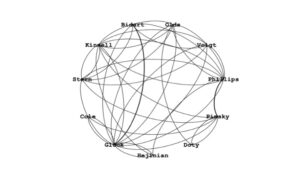 diagram showing links between American poets
